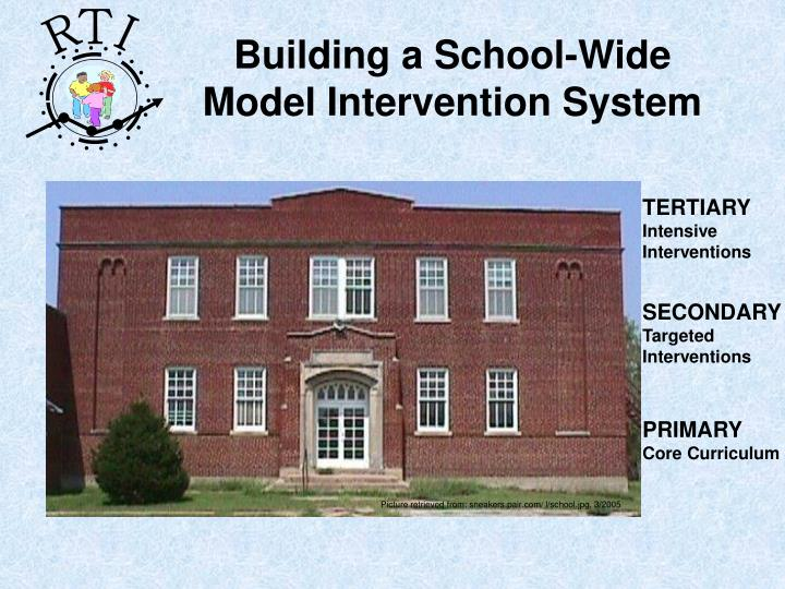Building a School-Wide Model Intervention System