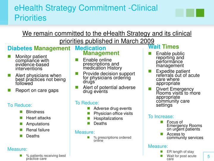 eHealth Strategy Commitment -Clinical Priorities