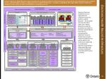 electronic health record architecture