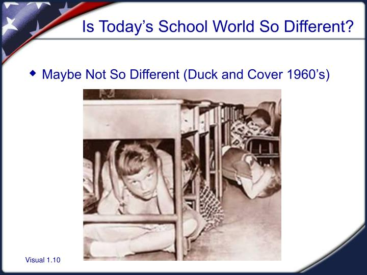 Is Today's School World So Different?