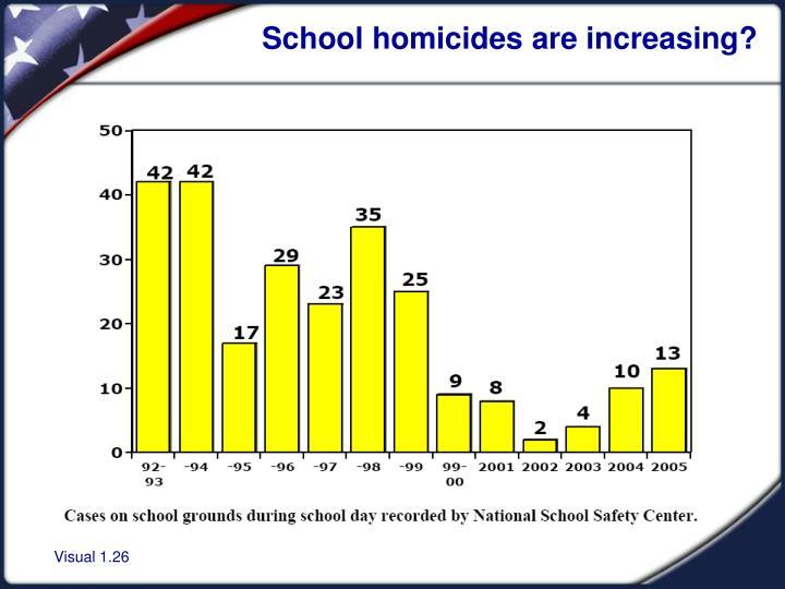 School homicides are increasing?