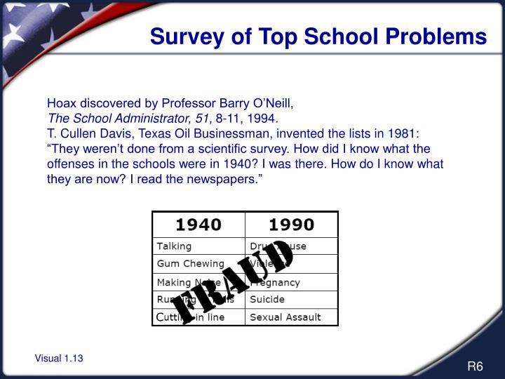 Survey of Top School Problems
