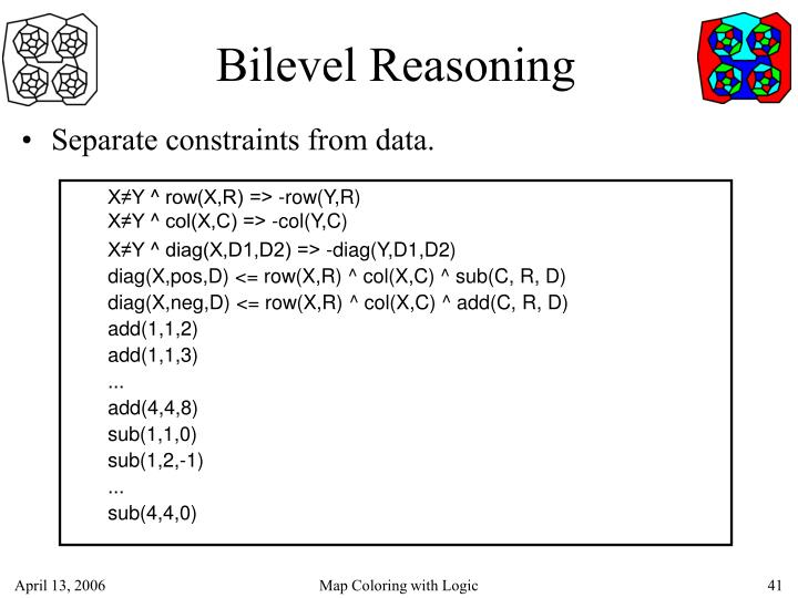 Bilevel Reasoning