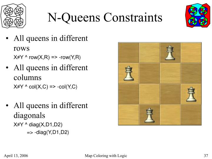 N-Queens Constraints