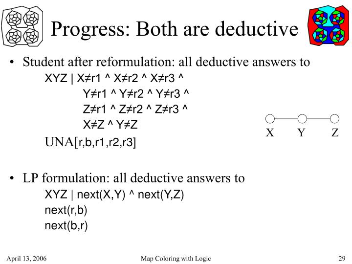 Progress: Both are deductive