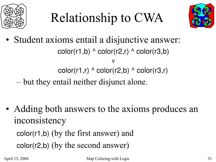 Relationship to CWA
