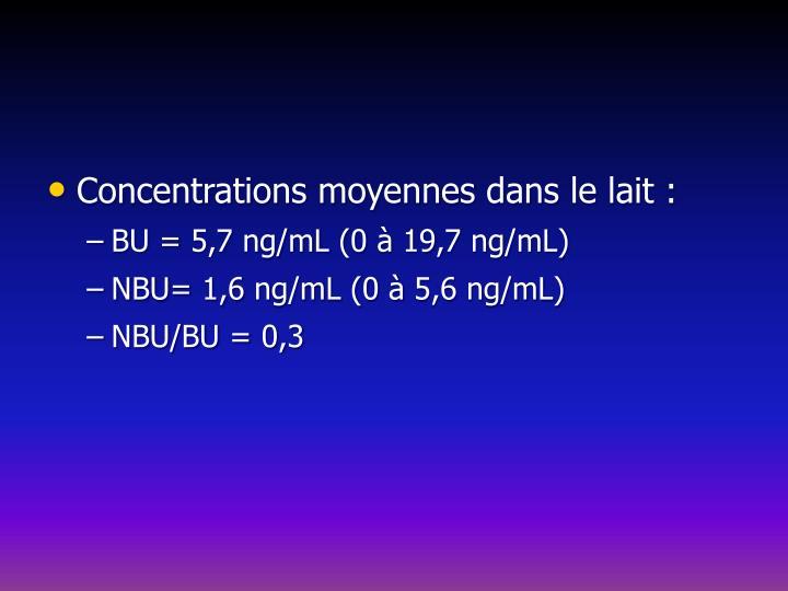Concentrations moyennes dans le lait :