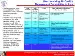 benchmarking air quality management capabilities in asia