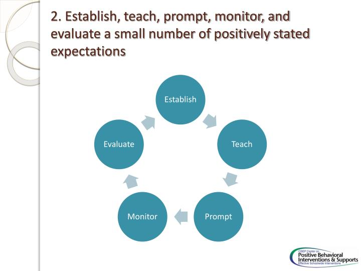 2. Establish, teach, prompt, monitor, and evaluate a small number of positively stated