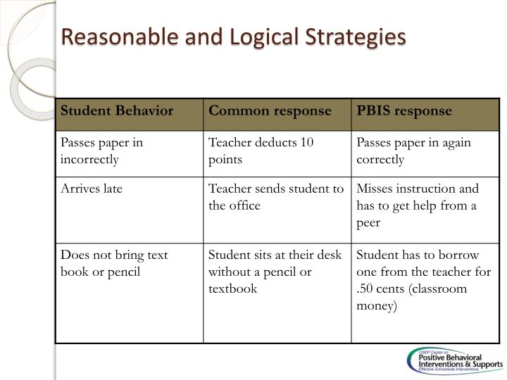 Reasonable and Logical Strategies