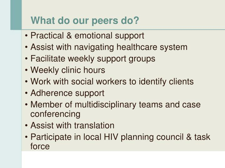 What do our peers do?