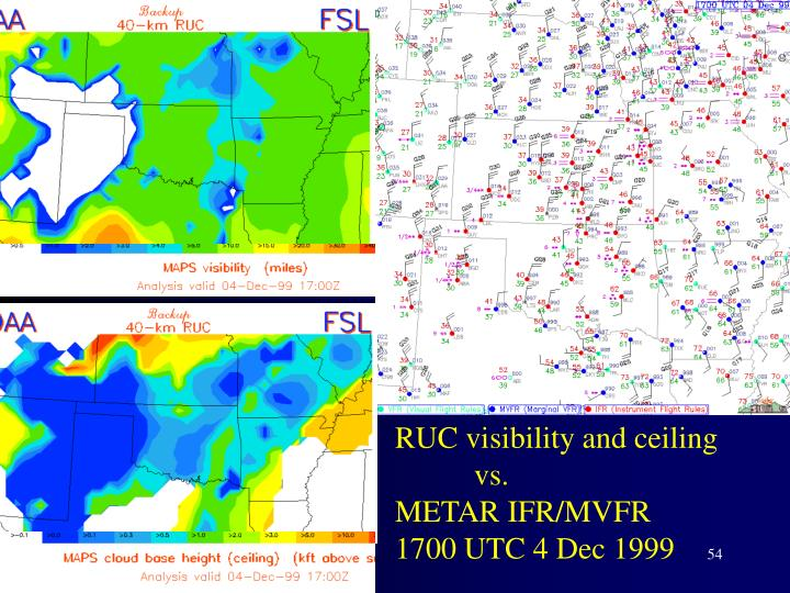RUC visibility and ceiling