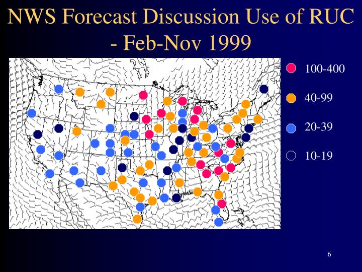 NWS Forecast Discussion Use of RUC - Feb-Nov 1999