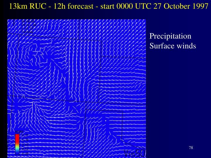 13km RUC - 12h forecast - start 0000 UTC 27 October 1997