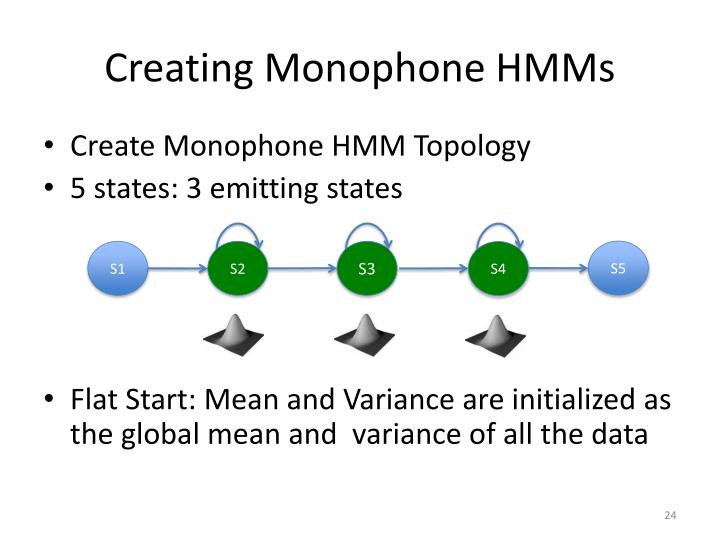 Creating Monophone HMMs
