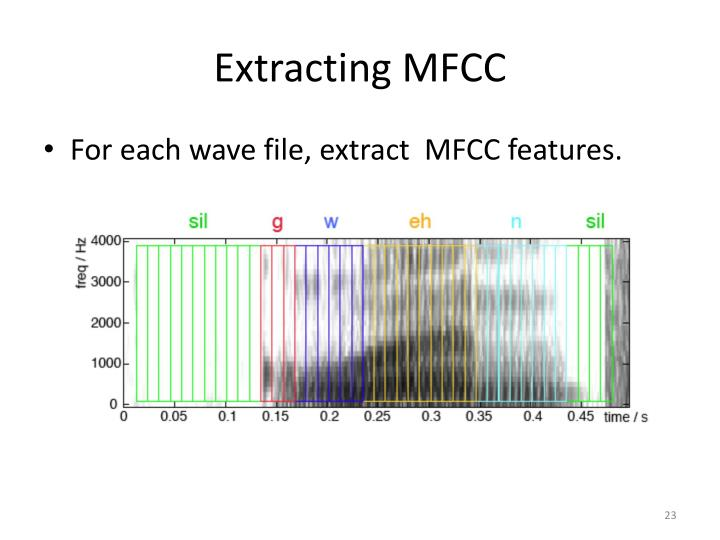 Extracting MFCC