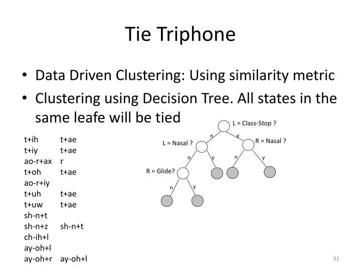 Tie Triphone