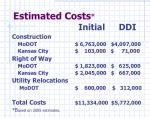 estimated costs initial ddi