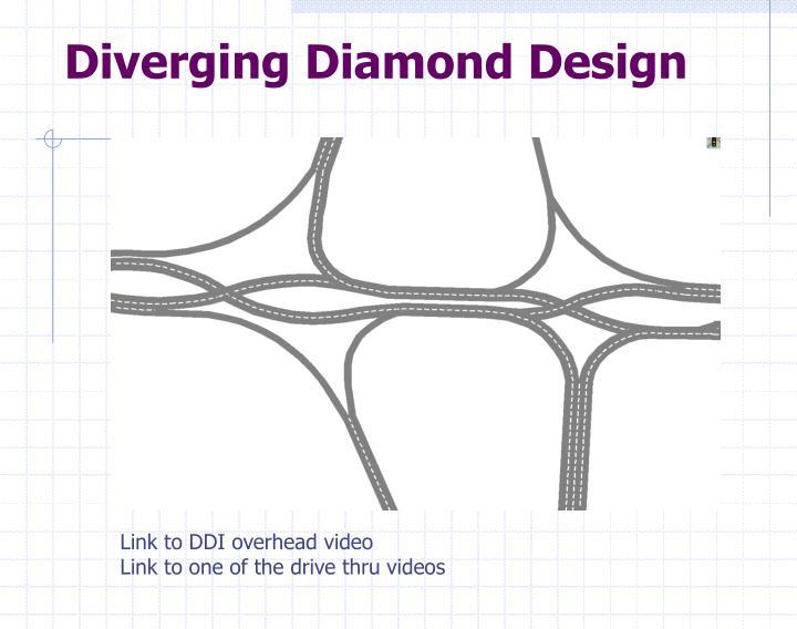 Diverging Diamond Design
