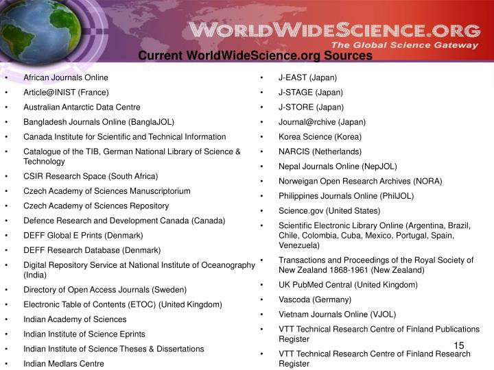 Current WorldWideScience.org Sources