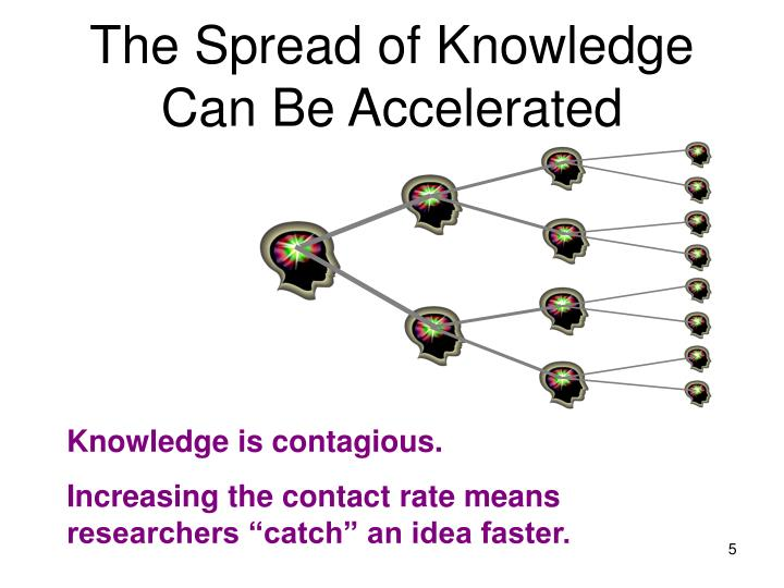 The Spread of Knowledge