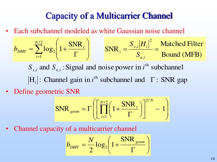 Capacity of a Multicarrier Channel