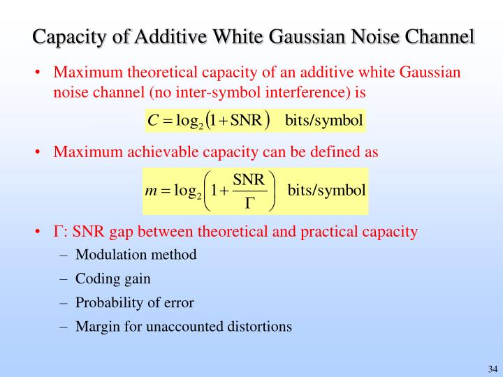 Capacity of Additive White Gaussian Noise Channel