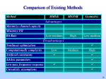 comparison of existing methods