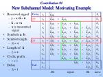 contribution 1 new subchannel model motivating example