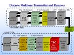 discrete multitone transmitter and receiver