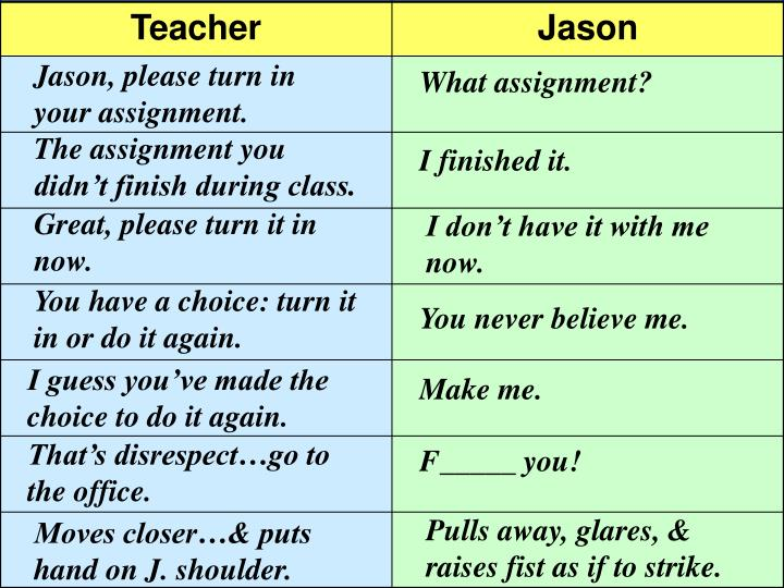 Jason, please turn in your assignment.