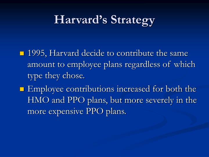 Harvard's Strategy