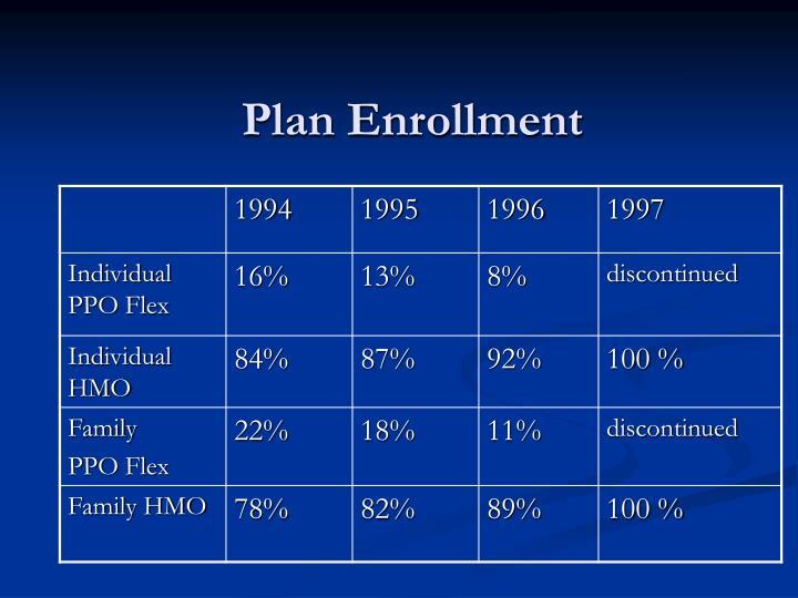 Plan Enrollment
