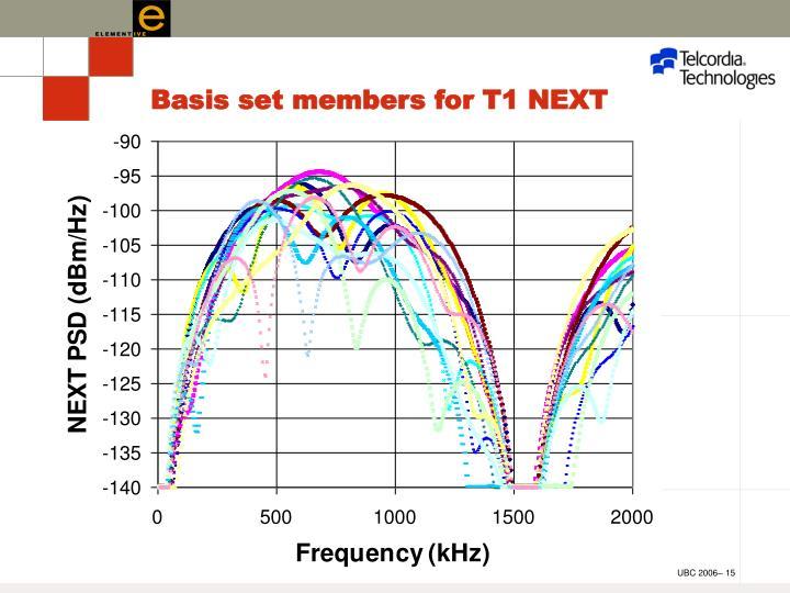 Basis set members for T1 NEXT