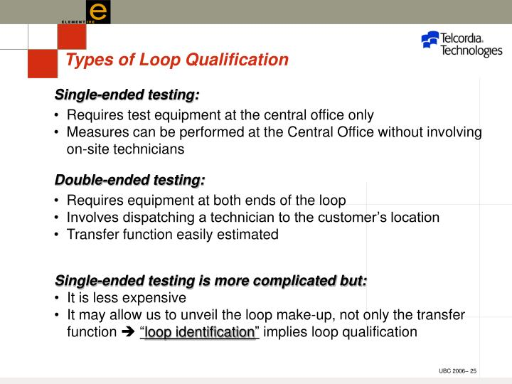 Types of Loop Qualification