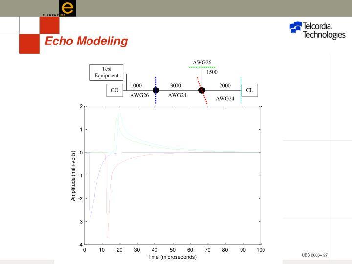 Echo Modeling