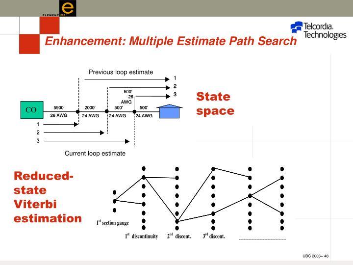 Previous loop estimate