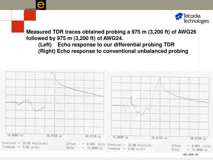 Measured TDR traces obtained probing a 975 m (3,200 ft) of AWG26 followed by 975 m (3,200 ft) of AWG24.