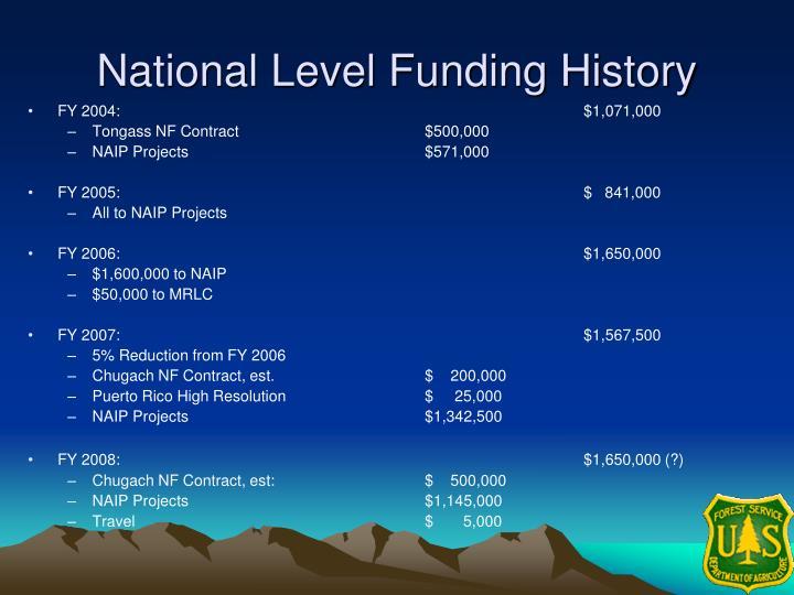 National Level Funding History