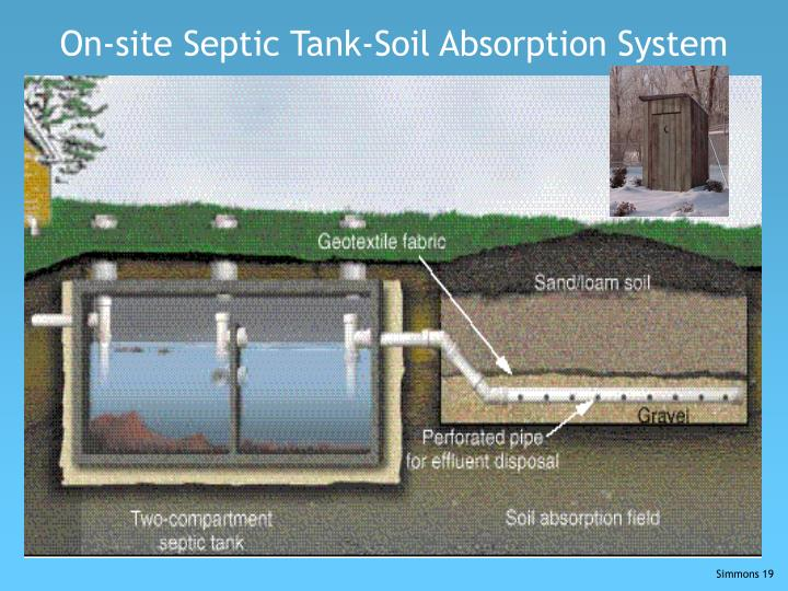 On-site Septic Tank-Soil Absorption System