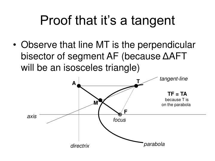 Proof that it's a tangent