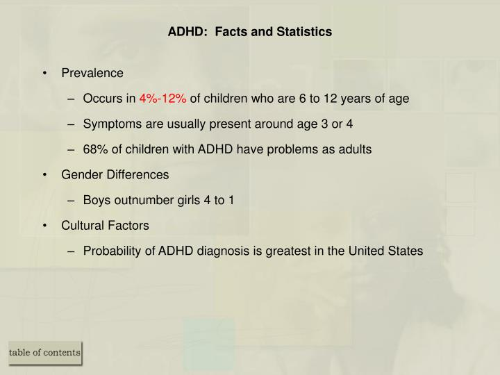 ADHD:  Facts and Statistics