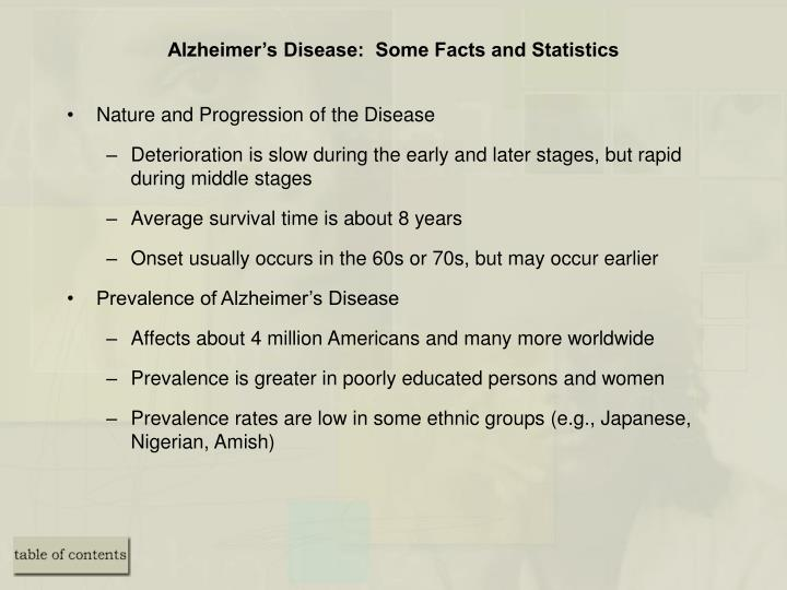 Alzheimer's Disease:  Some Facts and Statistics