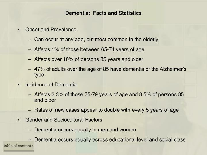 Dementia:  Facts and Statistics