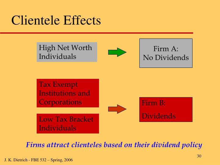 Clientele Effects