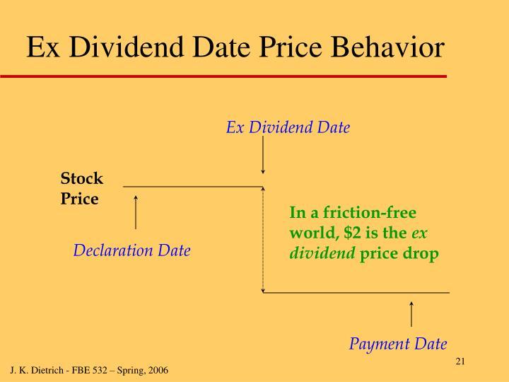 Ex Dividend Date Price Behavior