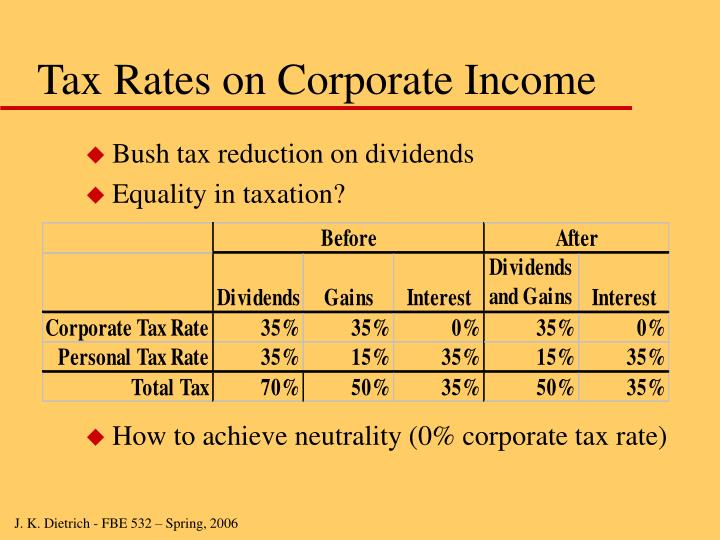Tax Rates on Corporate Income
