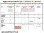 hypochromic microcytic anaemias in children1