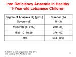 iron deficiency anaemia in healthy 1 year old lebanese children