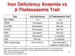 iron deficiency anaemia vs thalassaemia trait